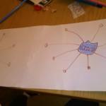 Paluszkiem po mapie (11)